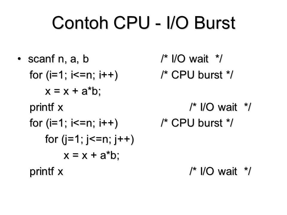 Contoh CPU - I/O Burst scanf n, a, b /* I/O wait */