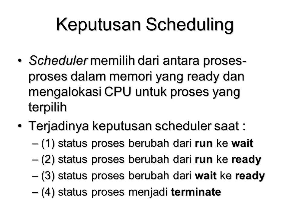 Keputusan Scheduling Scheduler memilih dari antara proses-proses dalam memori yang ready dan mengalokasi CPU untuk proses yang terpilih.