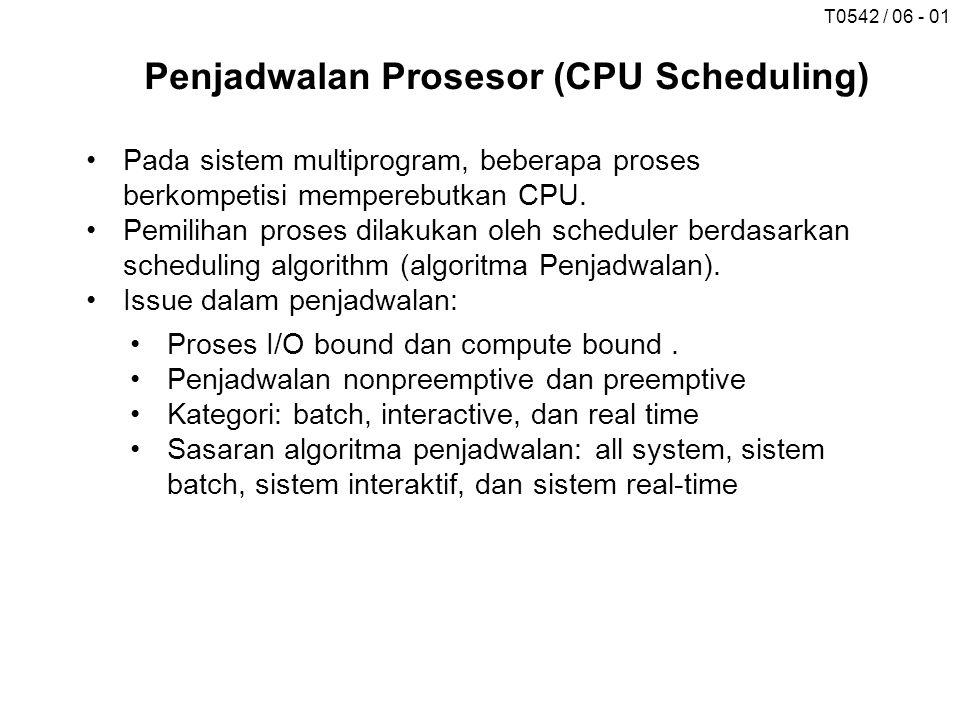 Penjadwalan Prosesor (CPU Scheduling)