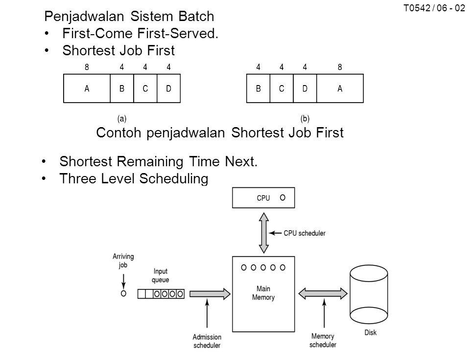 Penjadwalan Sistem Batch