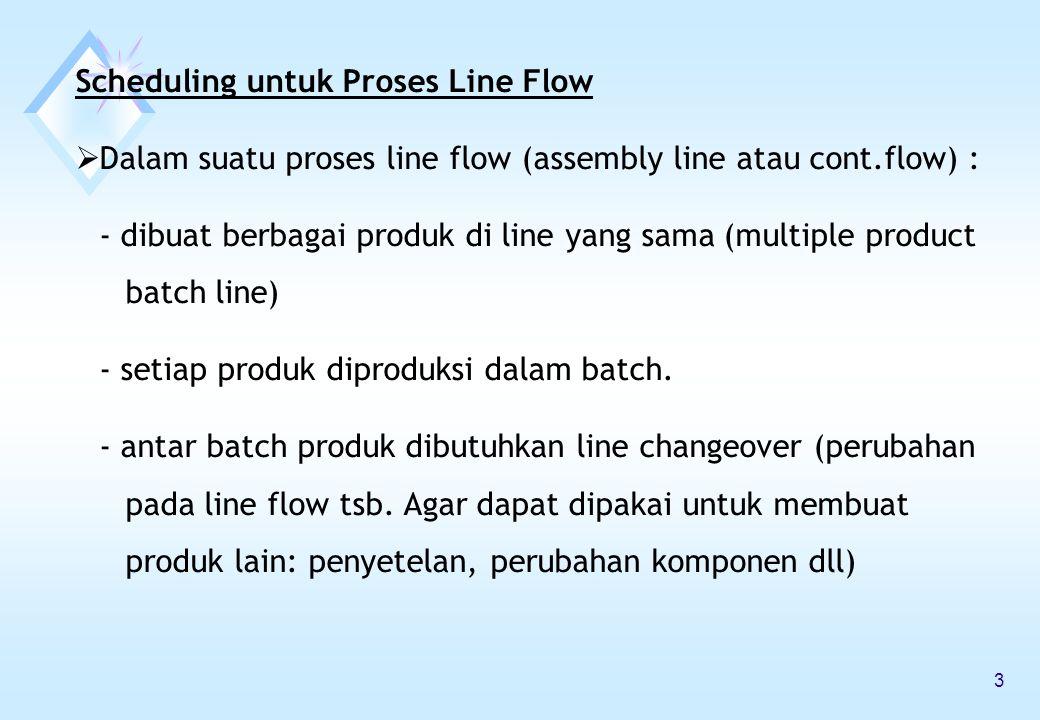 Scheduling untuk Proses Line Flow
