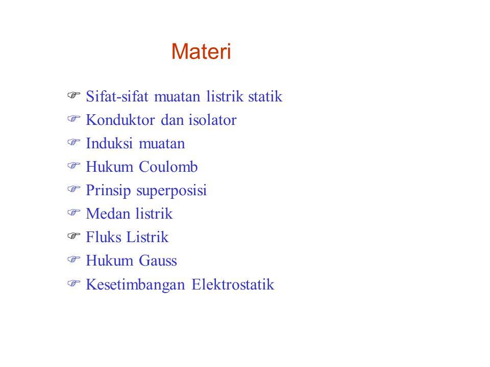 Materi Sifat-sifat muatan listrik statik Konduktor dan isolator
