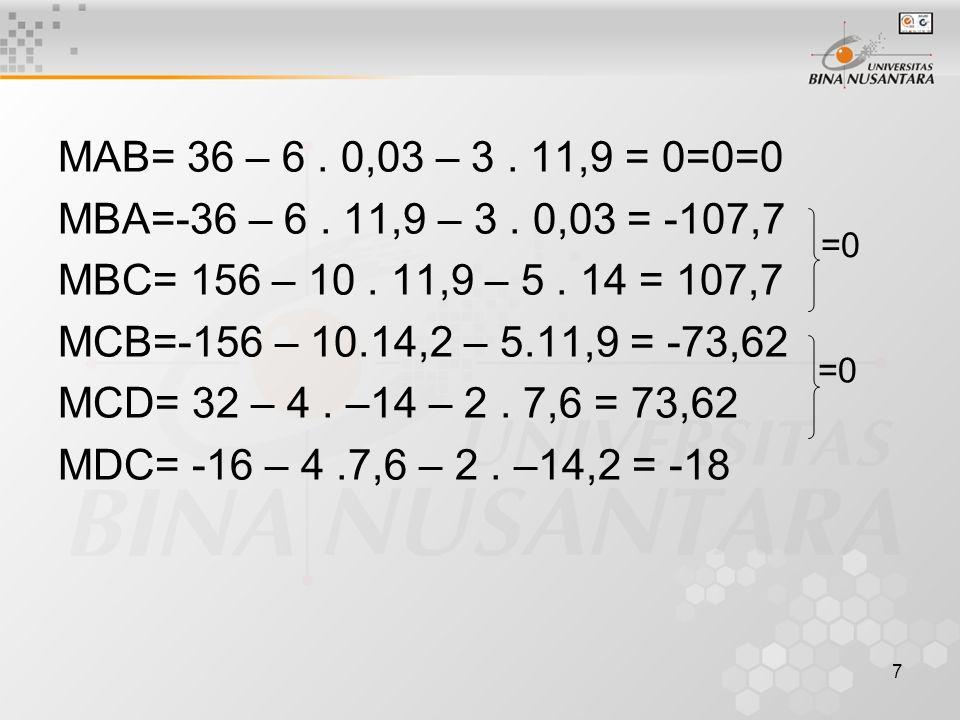 MAB= 36 – 6 . 0,03 – 3 . 11,9 = 0=0=0 MBA=-36 – 6 . 11,9 – 3 . 0,03 = -107,7. MBC= 156 – 10 . 11,9 – 5 . 14 = 107,7.