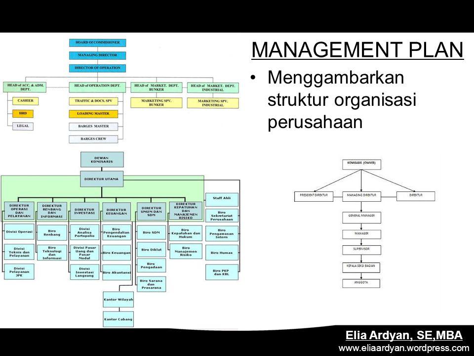 MANAGEMENT PLAN Menggambarkan struktur organisasi perusahaan
