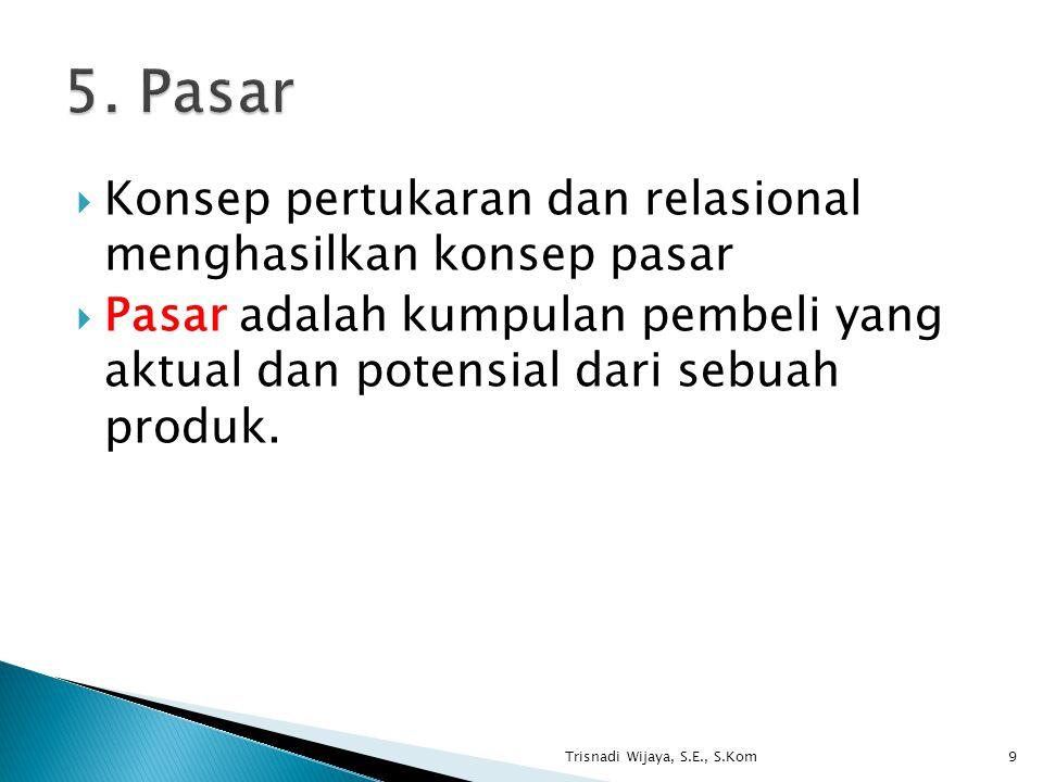 5. Pasar Konsep pertukaran dan relasional menghasilkan konsep pasar