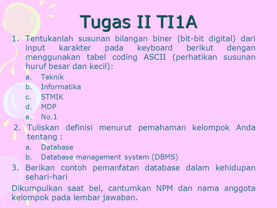 Tugas II TI1A