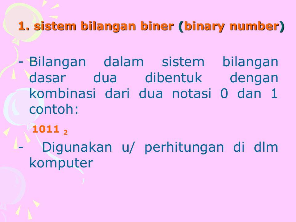 1. sistem bilangan biner (binary number)