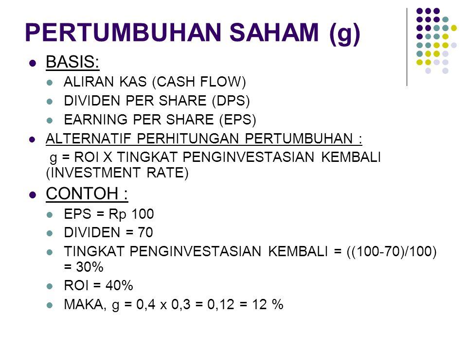 PERTUMBUHAN SAHAM (g) BASIS: CONTOH : ALIRAN KAS (CASH FLOW)