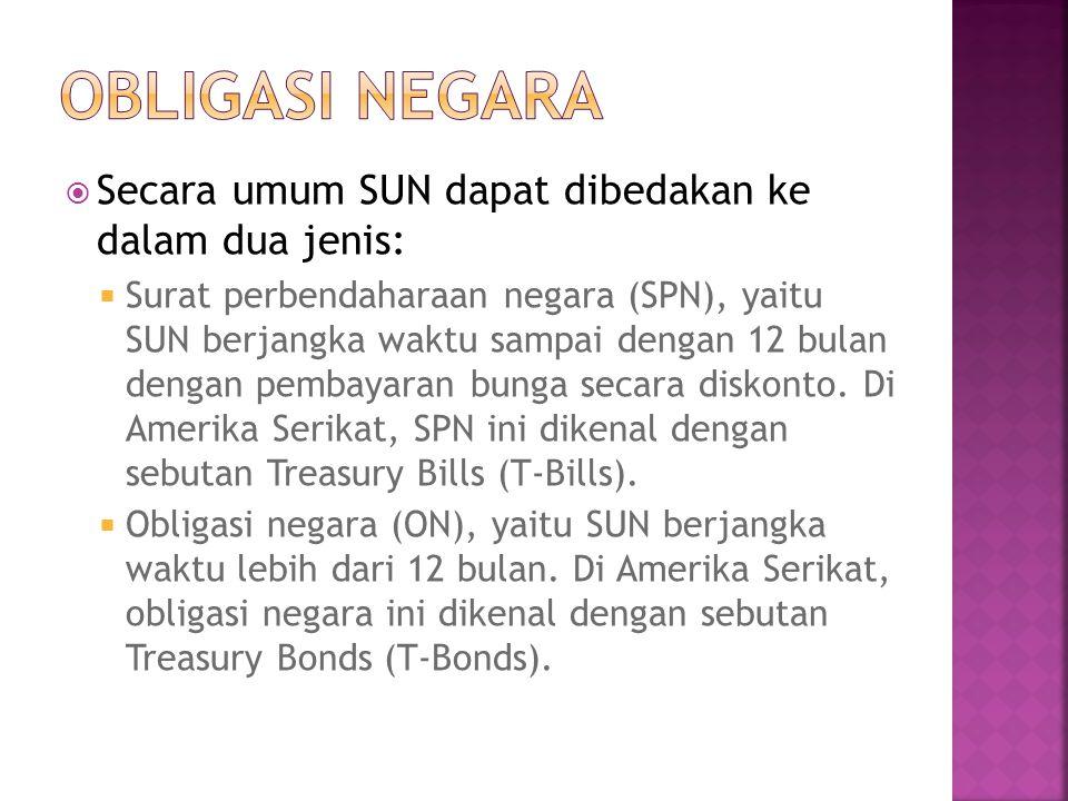OBLIGASI NEGARA Secara umum SUN dapat dibedakan ke dalam dua jenis: