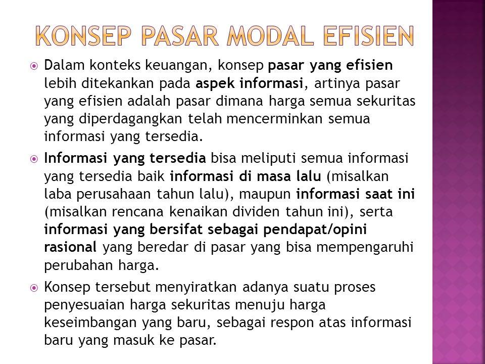 KONSEP PASAR MODAL EFISIEN