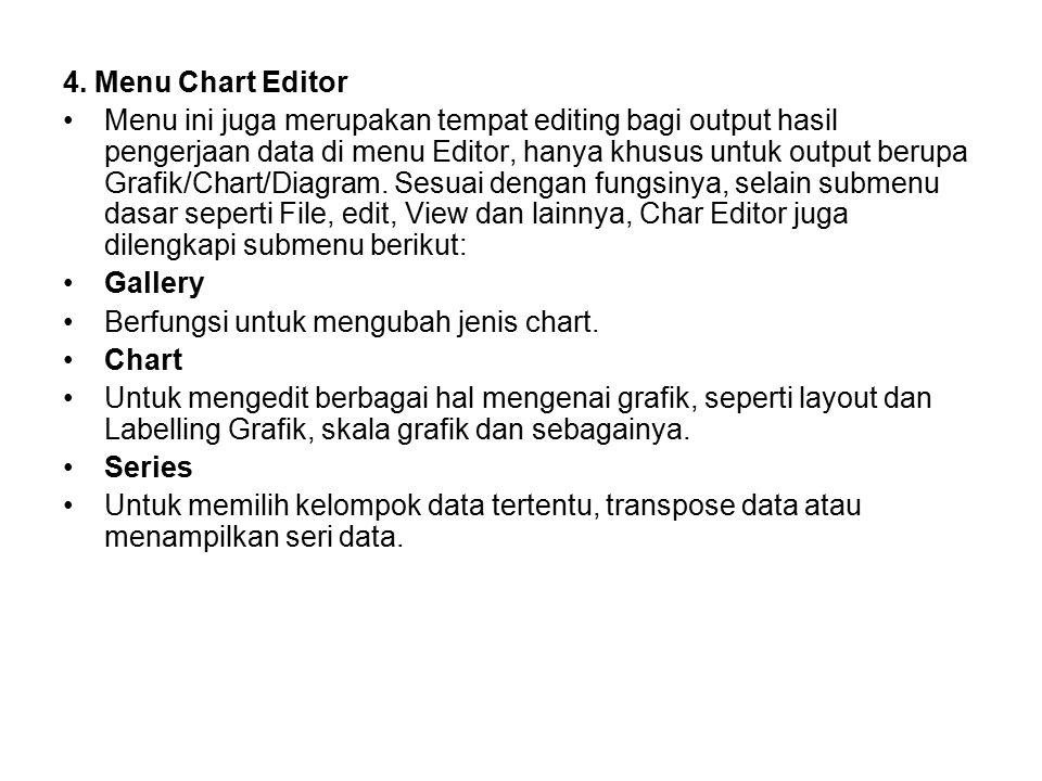 4. Menu Chart Editor