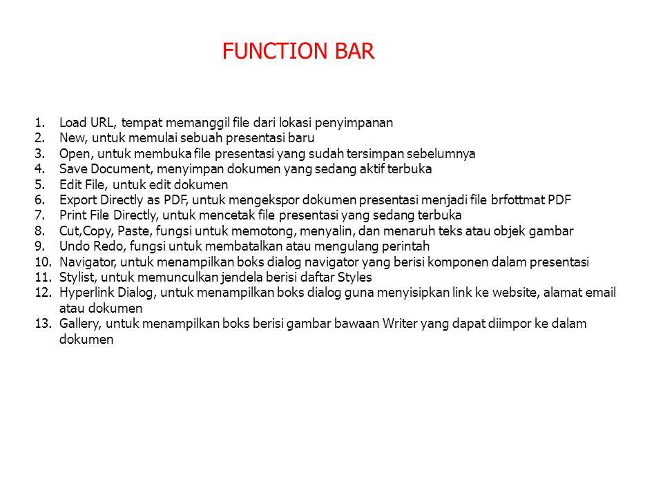 FUNCTION BAR Load URL, tempat memanggil file dari lokasi penyimpanan