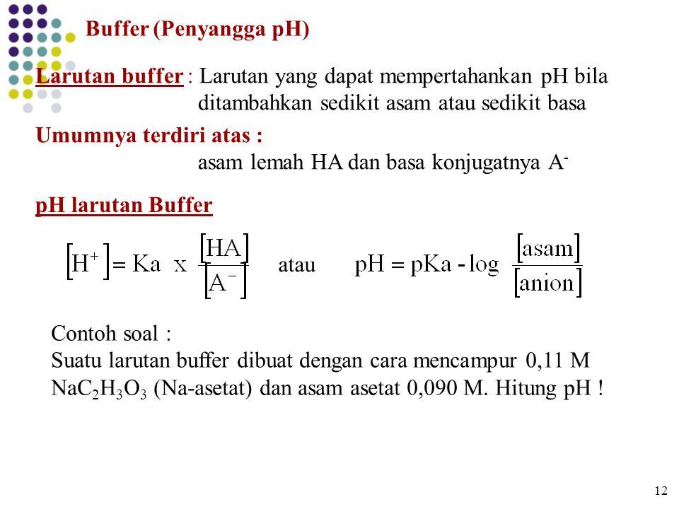 asam lemah HA dan basa konjugatnya A-