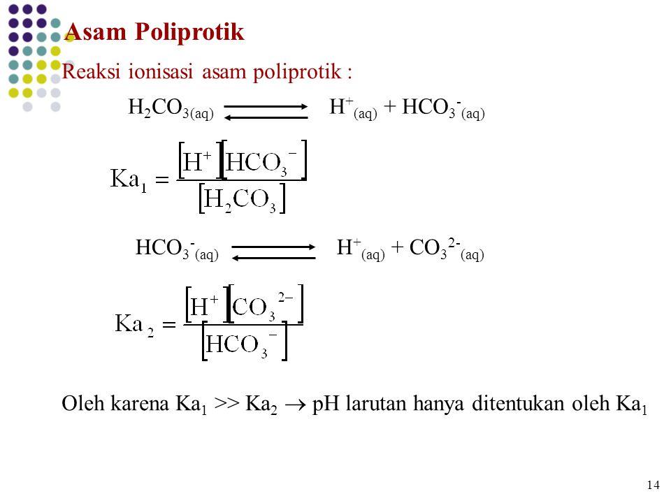 Asam Poliprotik Reaksi ionisasi asam poliprotik :