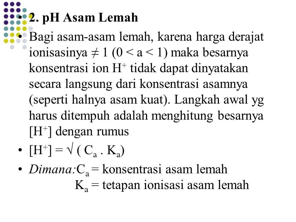 2. pH Asam Lemah