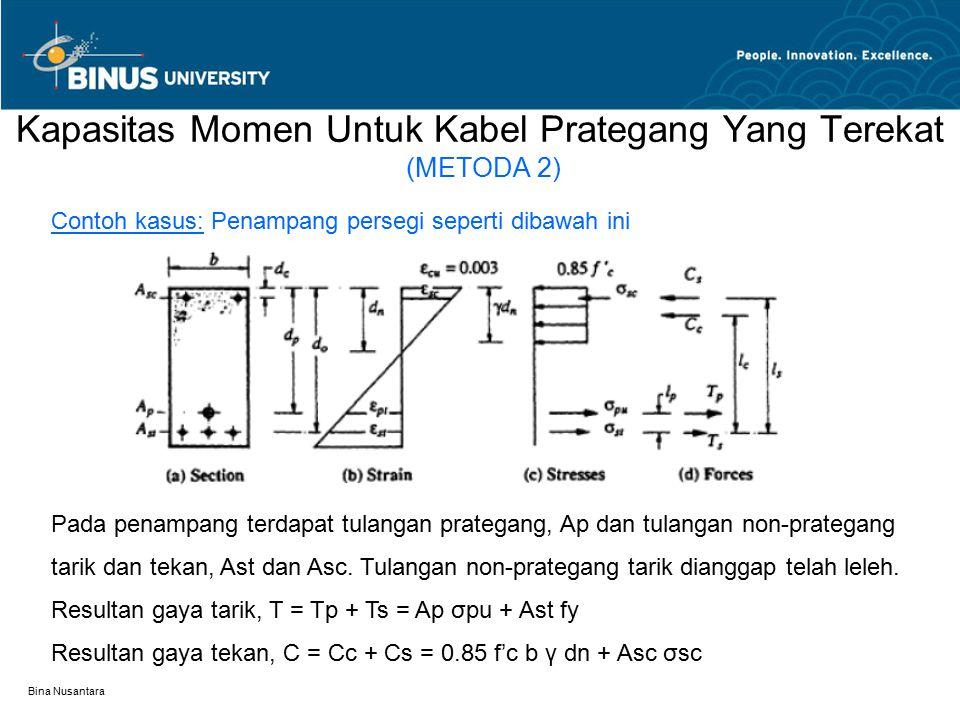 Kapasitas Momen Untuk Kabel Prategang Yang Terekat (METODA 2)