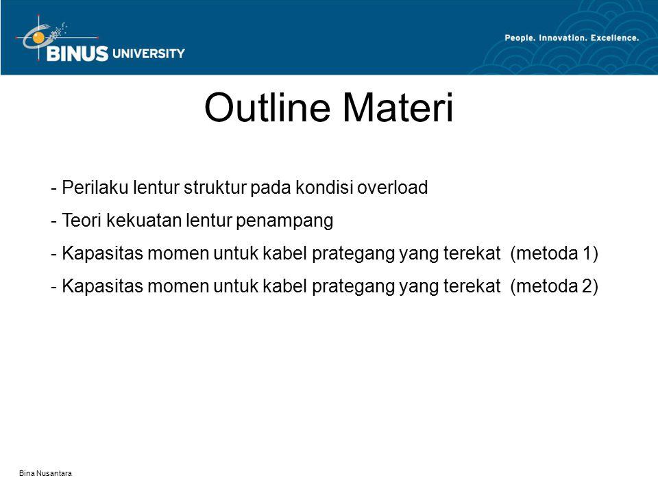 Outline Materi - Perilaku lentur struktur pada kondisi overload