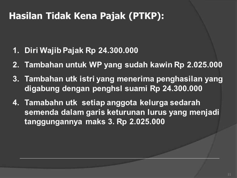 Hasilan Tidak Kena Pajak (PTKP):