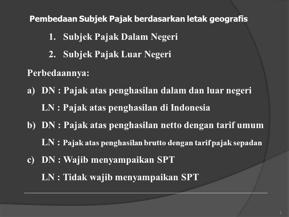 Subjek Pajak Dalam Negeri Subjek Pajak Luar Negeri