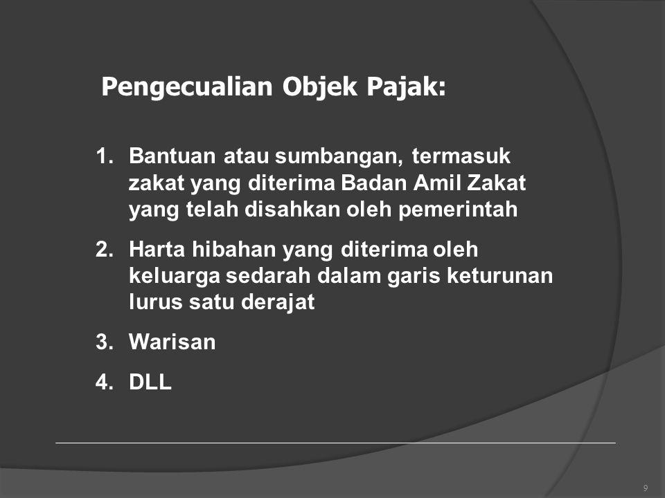 Pengecualian Objek Pajak: