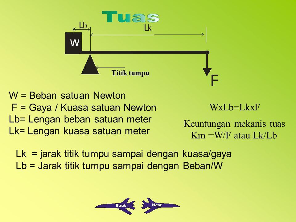 F = Gaya / Kuasa satuan Newton Lb= Lengan beban satuan meter