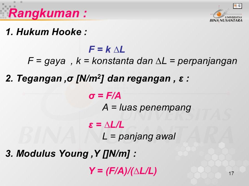 Rangkuman : 1. Hukum Hooke : F = k ∆L F = gaya , k = konstanta dan ∆L = perpanjangan.