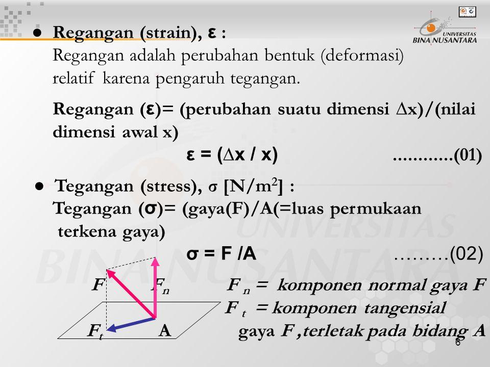 ● Regangan (strain), ε : Regangan adalah perubahan bentuk (deformasi) relatif karena pengaruh tegangan.