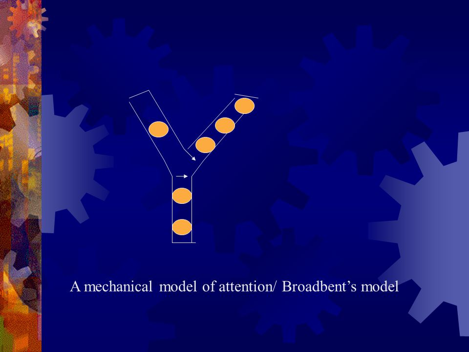 A mechanical model of attention/ Broadbent's model
