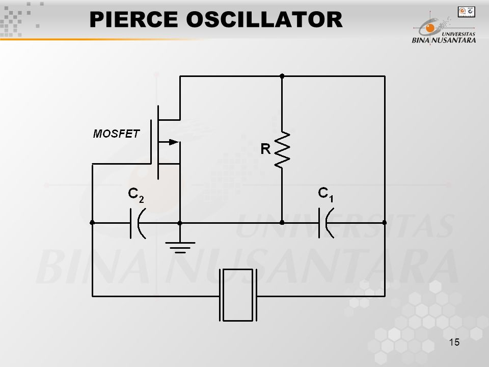 PIERCE OSCILLATOR