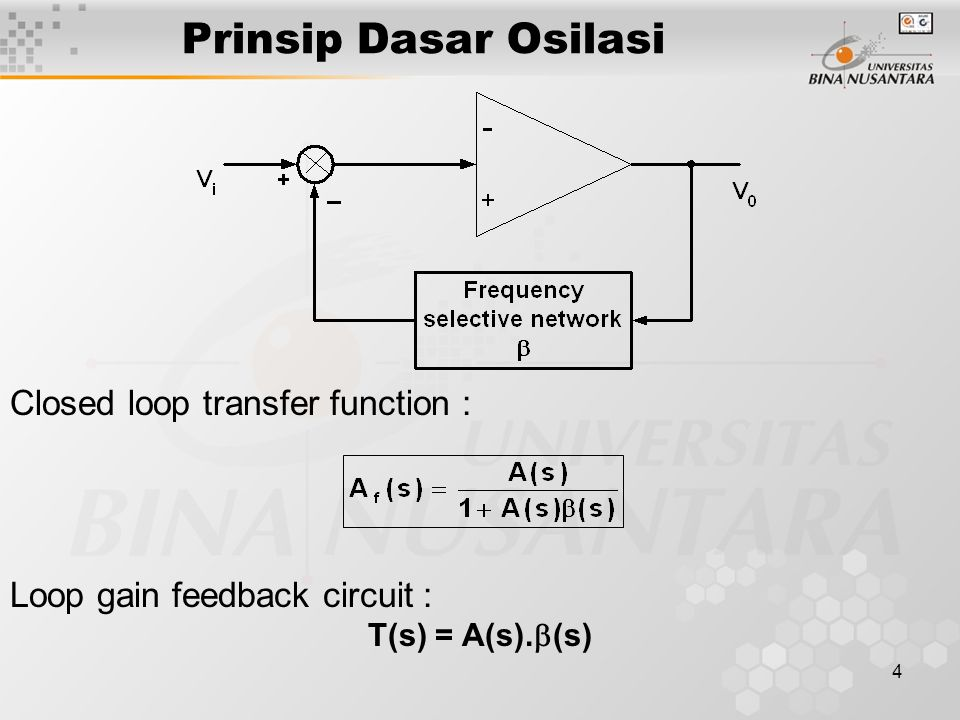 Prinsip Dasar Osilasi Closed loop transfer function :