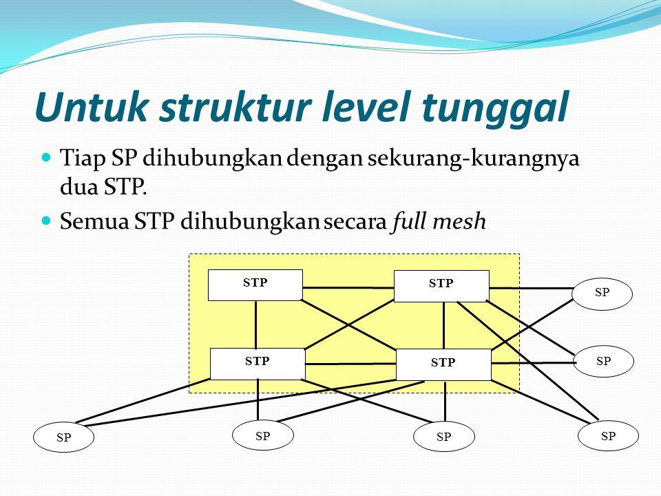 Untuk struktur level tunggal