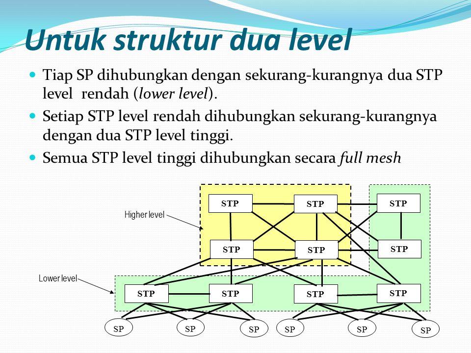Untuk struktur dua level