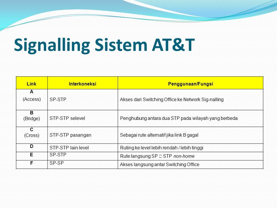 Signalling Sistem AT&T