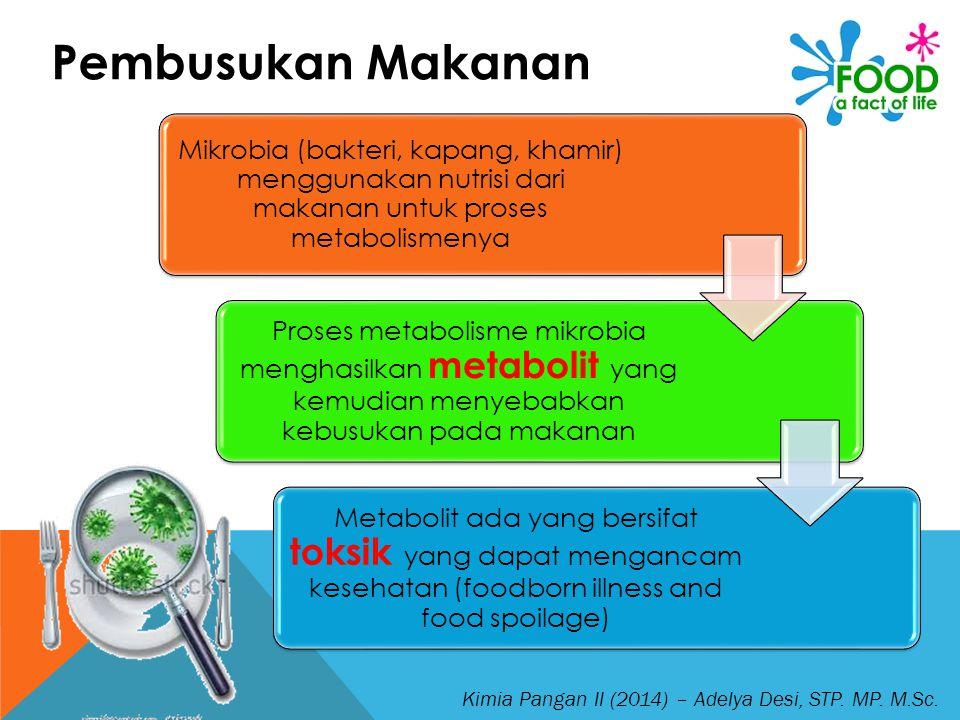 Pembusukan Makanan Mikrobia (bakteri, kapang, khamir) menggunakan nutrisi dari makanan untuk proses metabolismenya.