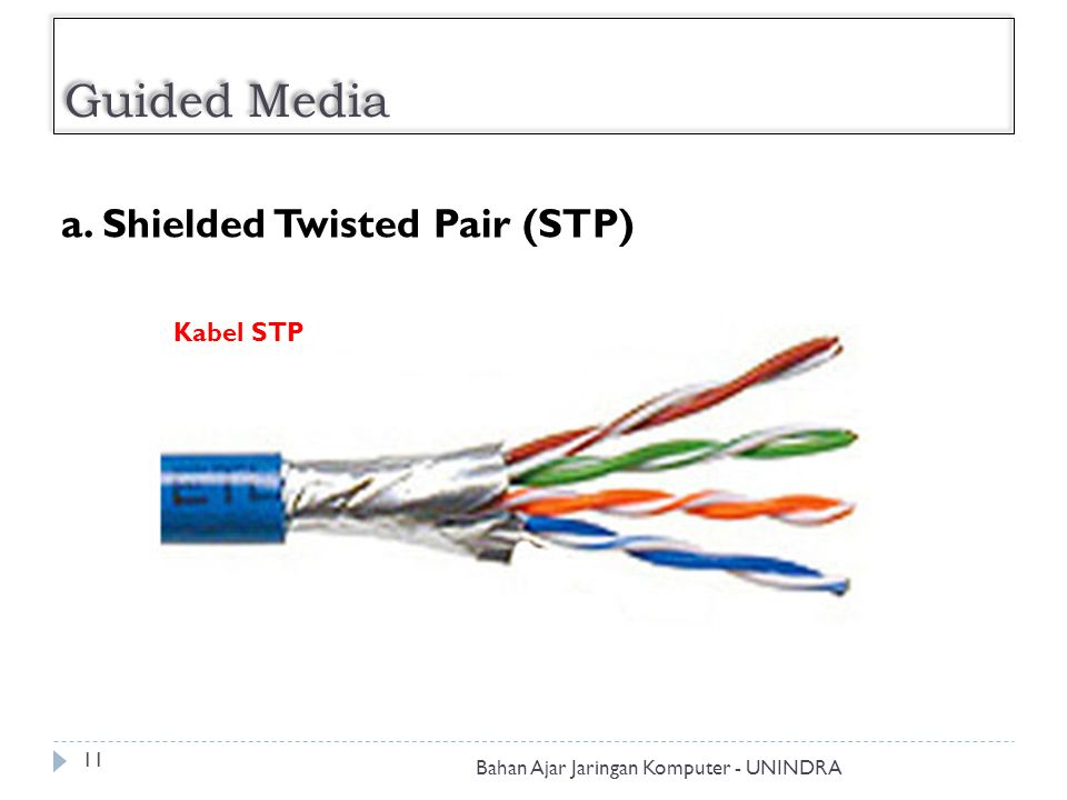 Guided Media a. Shielded Twisted Pair (STP) Kabel STP
