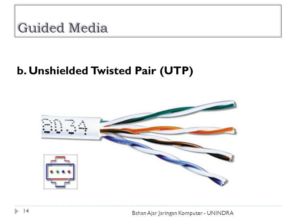 Guided Media b. Unshielded Twisted Pair (UTP)
