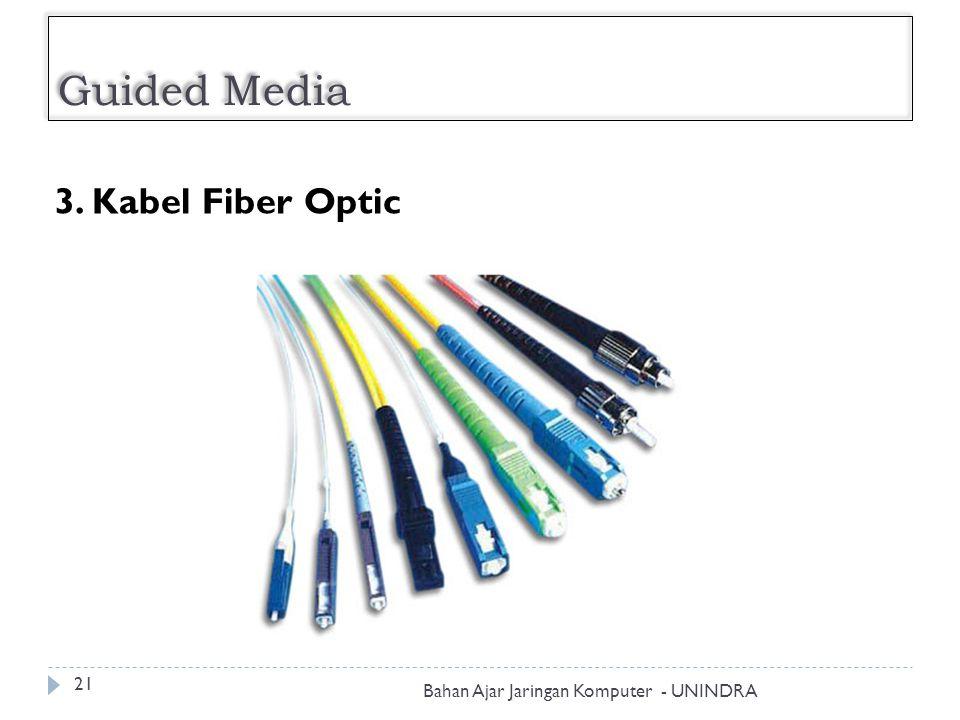Guided Media 3. Kabel Fiber Optic