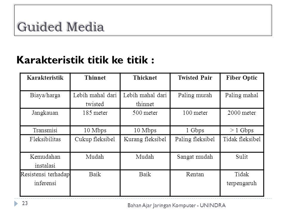 Guided Media Karakteristik titik ke titik : Karakteristik Thinnet