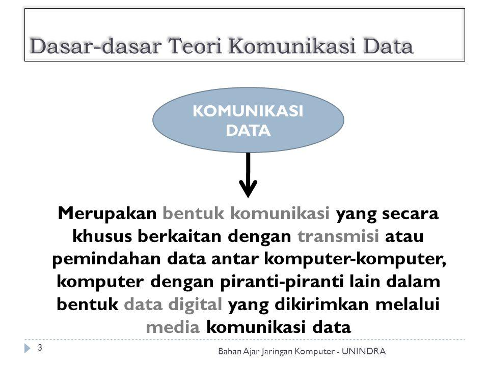Dasar-dasar Teori Komunikasi Data