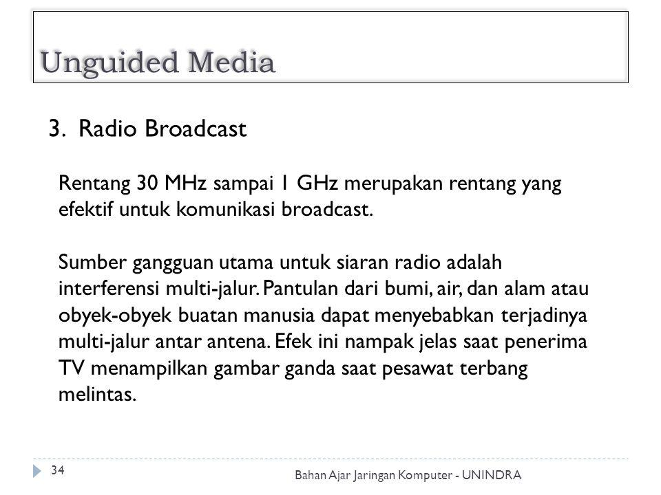Unguided Media 3. Radio Broadcast