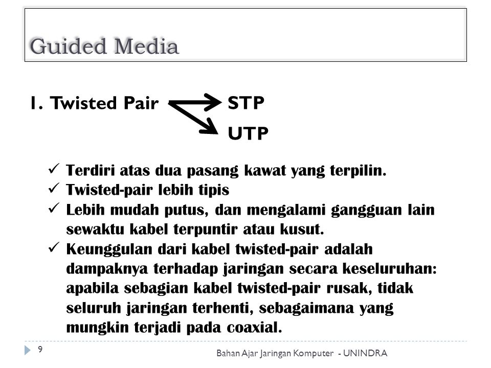 Guided Media 1. Twisted Pair STP UTP