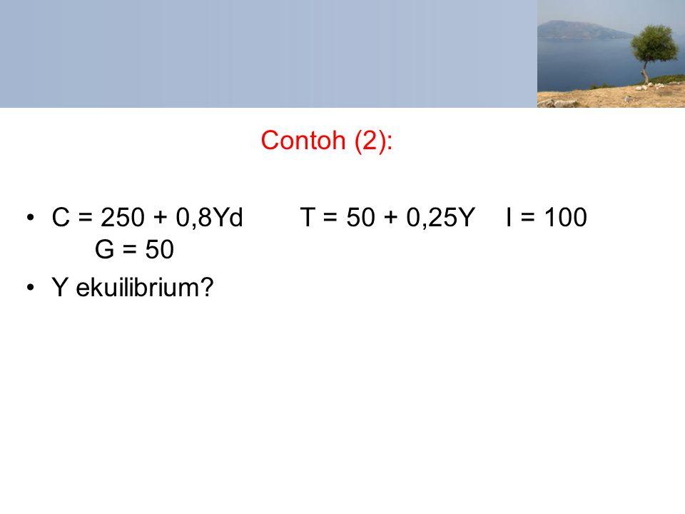 Contoh (2): C = 250 + 0,8Yd T = 50 + 0,25Y I = 100 G = 50 Y ekuilibrium