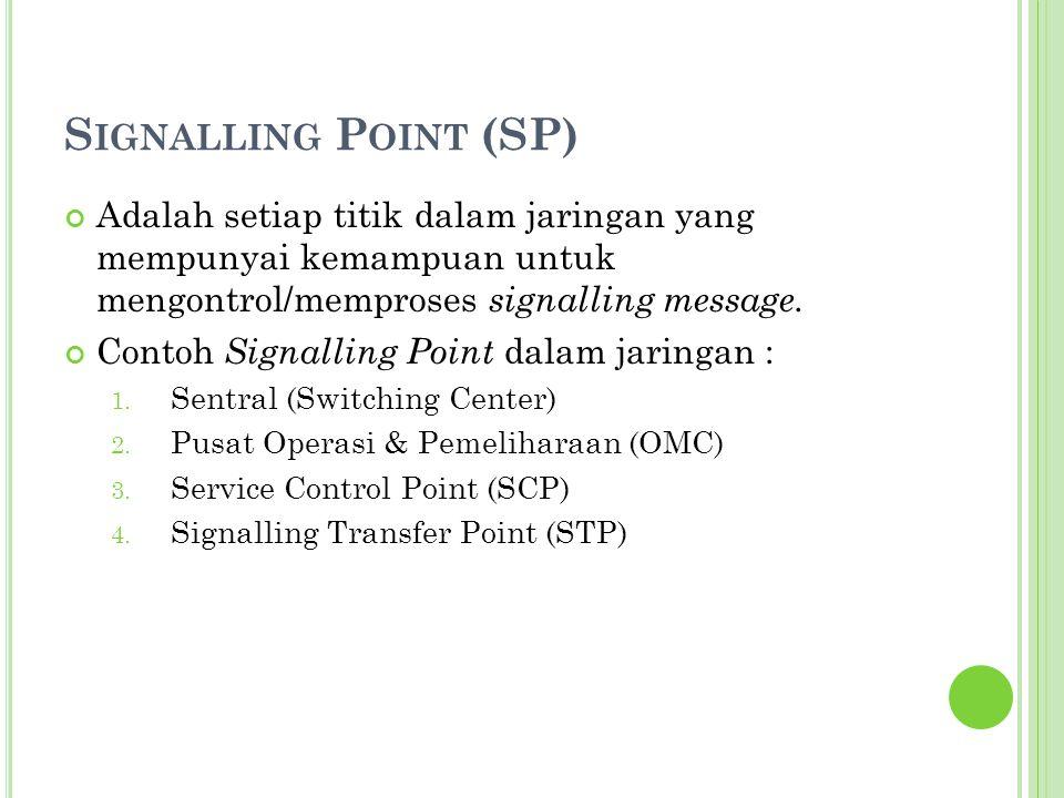Signalling Point (SP) Adalah setiap titik dalam jaringan yang mempunyai kemampuan untuk mengontrol/memproses signalling message.