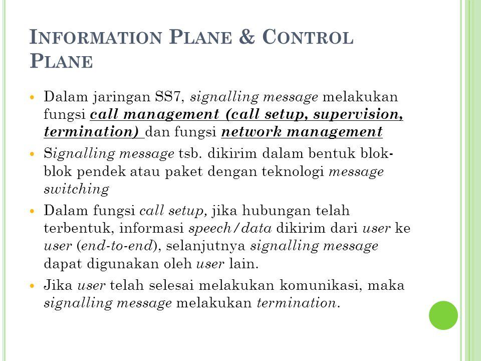 Information Plane & Control Plane