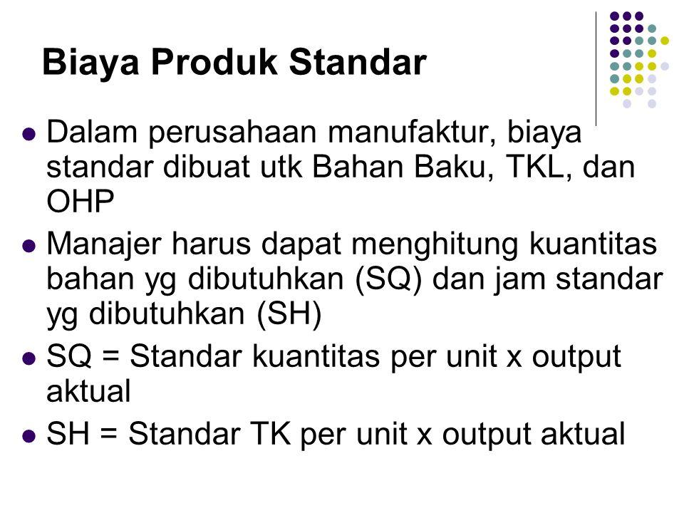 Biaya Produk Standar Dalam perusahaan manufaktur, biaya standar dibuat utk Bahan Baku, TKL, dan OHP.