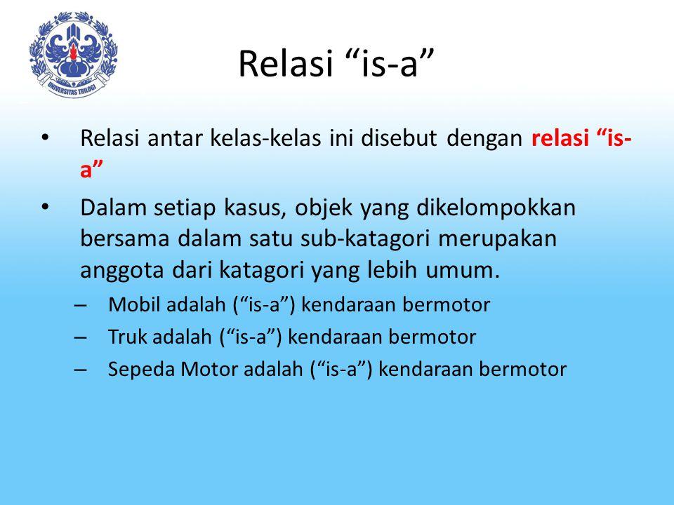 Relasi is-a Relasi antar kelas-kelas ini disebut dengan relasi is-a