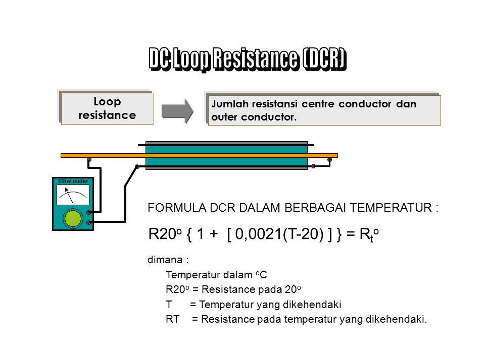 DC Loop Resistance (DCR)