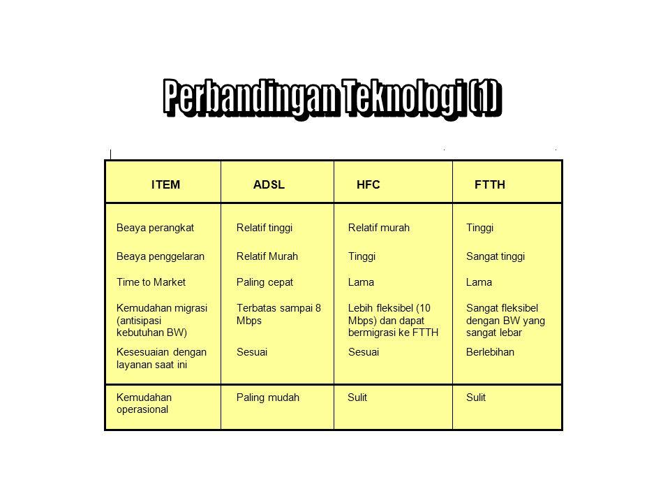 Perbandingan Teknologi (1)