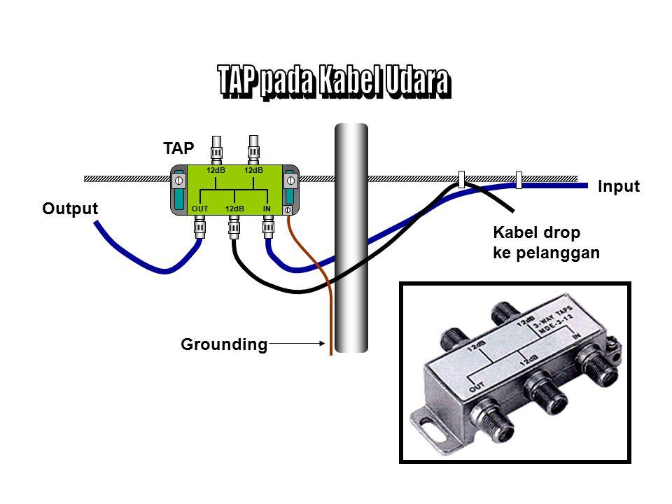 TAP pada Kabel Udara TAP Input Output Kabel drop ke pelanggan