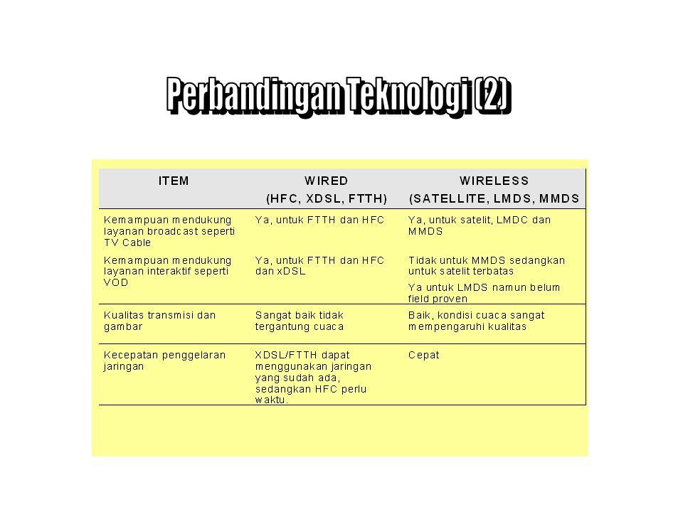 Perbandingan Teknologi (2)
